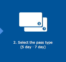 2. Select the pass type(5 dayㆍ7 day)