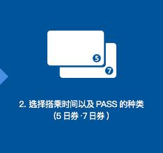 2. 选择搭乘时间以及PASS的种类(5日券ㆍ7日券)