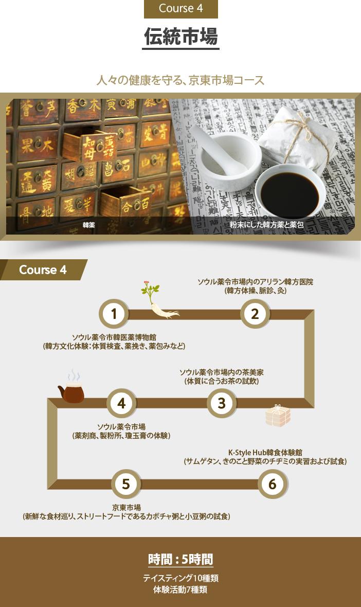 Course 4 伝統市場