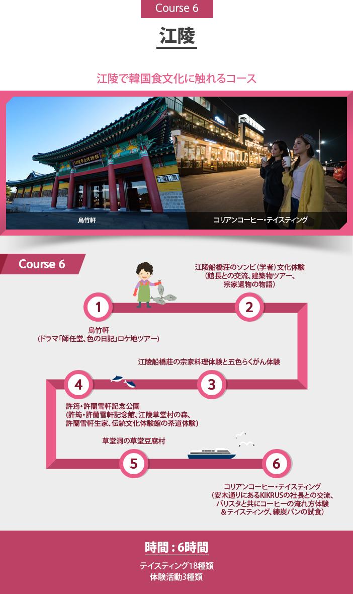 Course 6 江陵