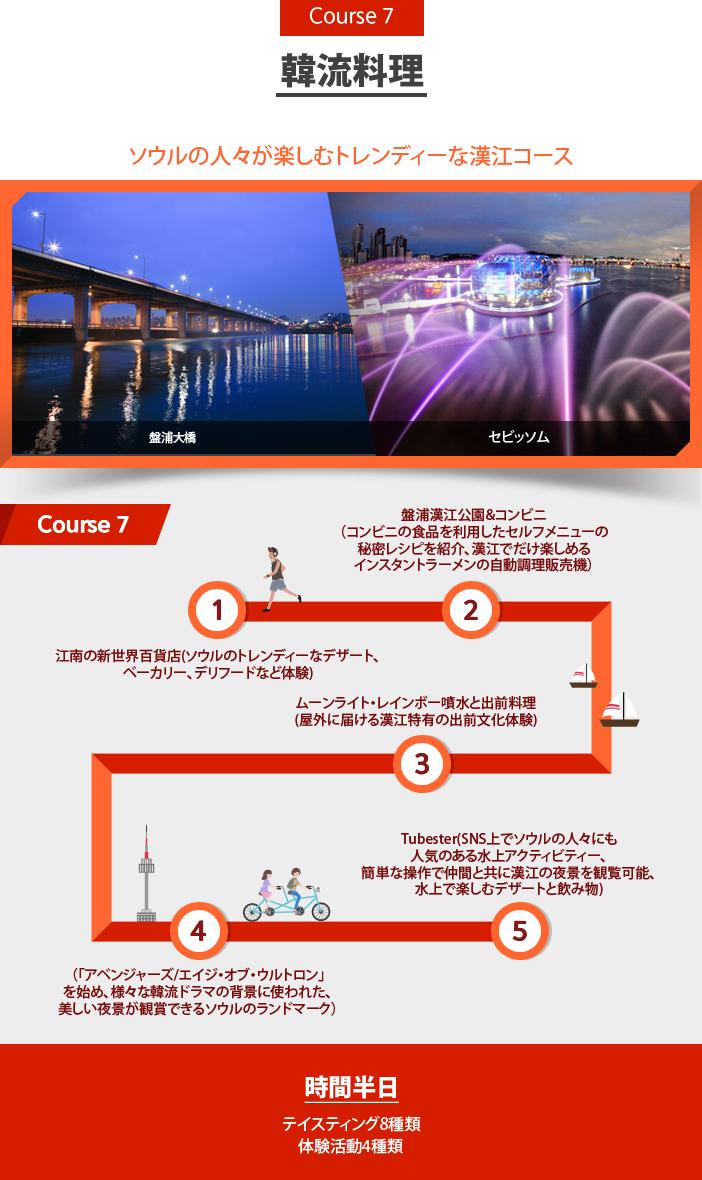 Course 7 韓流料理