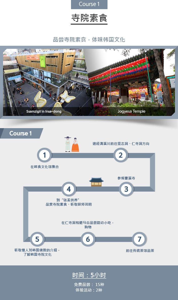 Course 1 寺院素食