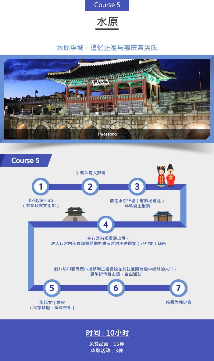 Course 5 水原