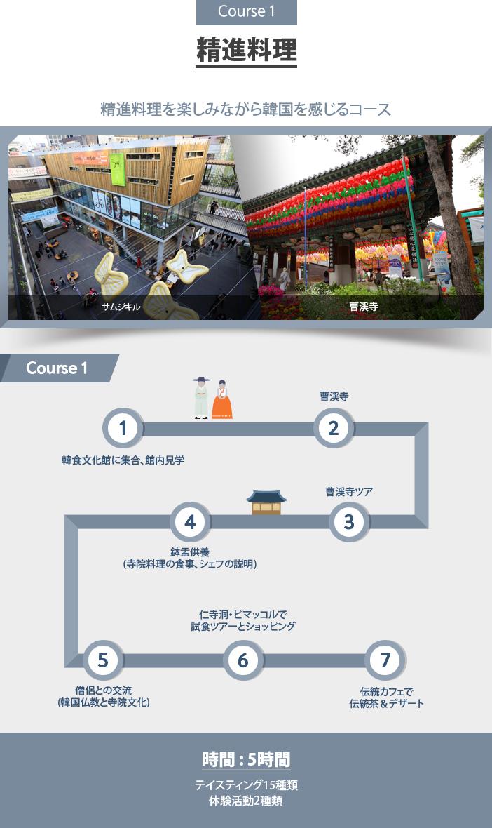 Course 1 精進料理