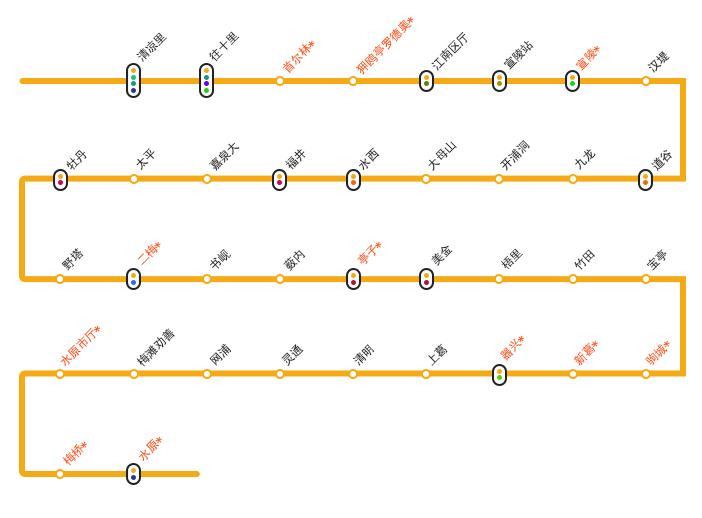 首都圈地铁盆唐线主要景点分布指南