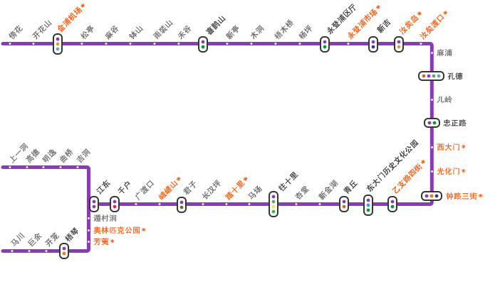 首尔地铁5号线沿线游