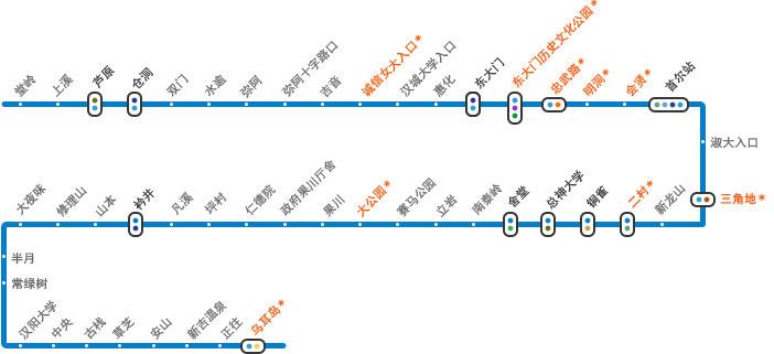 首尔地铁4号线沿线游