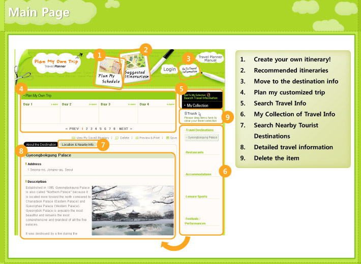 Using the Travel Planner – Map My Trip