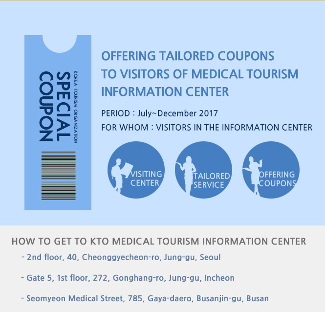 Medical Tourism Information Center Discount Coupon2