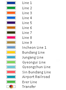 subway line colors