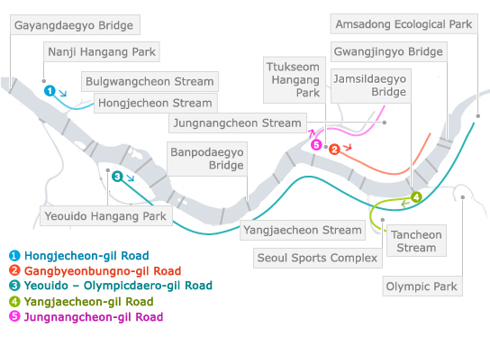 A first course in Seoul, referring to the road map, Hongjecheon-gil road, Gangbyeonbungno-gil road, the second third of the course, the course is Yeouido-Olympicdaero-gil road, Yangjaecheon-gil road, the fourth course fifth course is Jungnangcheon-gil road.