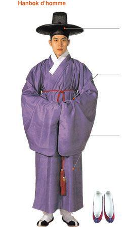 Hanbok d'homme