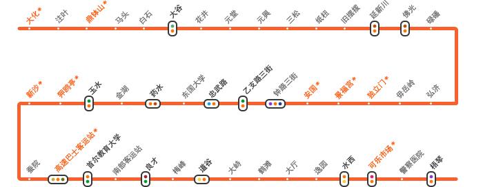 首尔地铁3号线沿线游