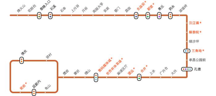 首尔地铁6号线沿线游