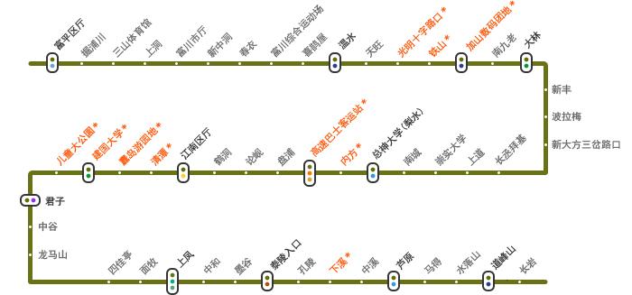 首尔地铁7号线沿线游
