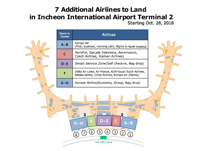 7 additional airlines to land in incheon international airport ... on korean train station map, korean immigration, korean metro map, korean rail pass map, korean tourist map, korean subway station map, korean railroad map, korean war memorial map, korean ports map,
