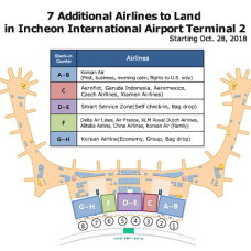 7 Additional Airlines to Land in Incheon International Airport Terminal 2