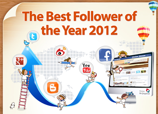 The Best Follower of the Year 2012
