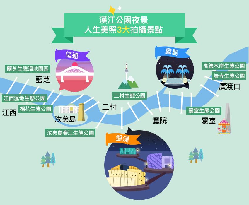 隨手一拍就是個人寫真,漢江公園人生美照景點大公開 map