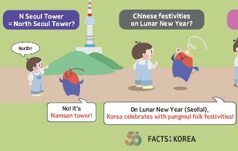 韓国観光の第一歩は韓国を正しく理解することから~「FACTS KOREA」でチェック!