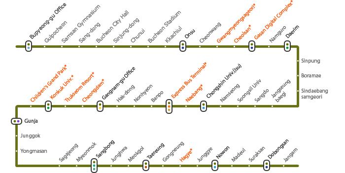 7号線の主要観光スポット