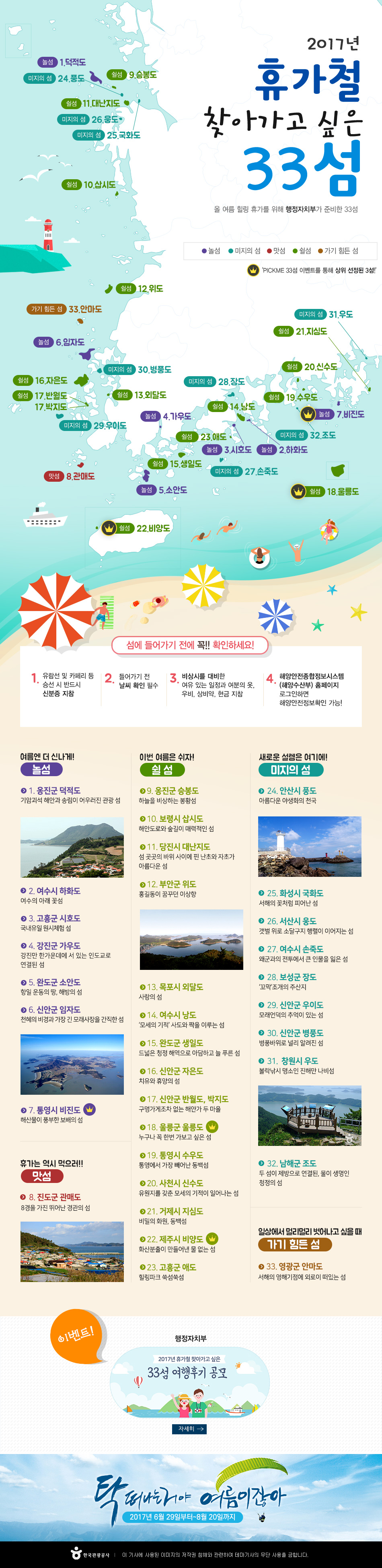 2017년 휴가철 찾아가고 싶은 33섬