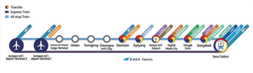 Схема аэропортовской железной дороги (Источник: AREX)