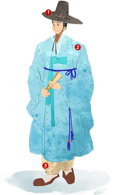Мужской костюм «ханбок»