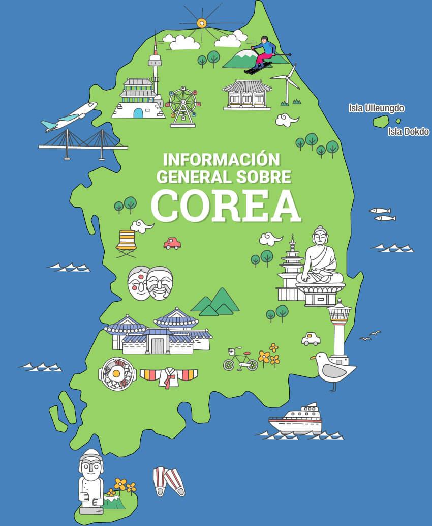 Información general sobre COREA