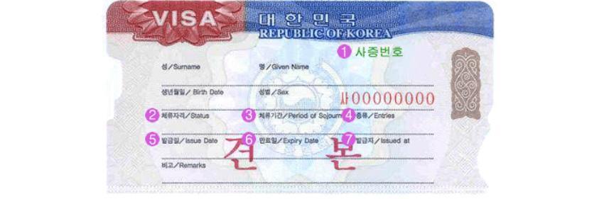 Muestra del visado emitido por la República de Corea. 1. número de emisión de la visa, 2. status, 3. pariod of  sojoum, 4. Entres, 5. issue Date, 6. Expiry Data, 7. Issued at