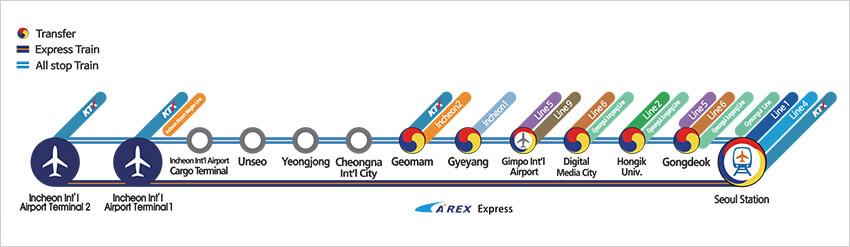 Mapa del Ferrocarril del Aeropuerto (cortesía de AREX)