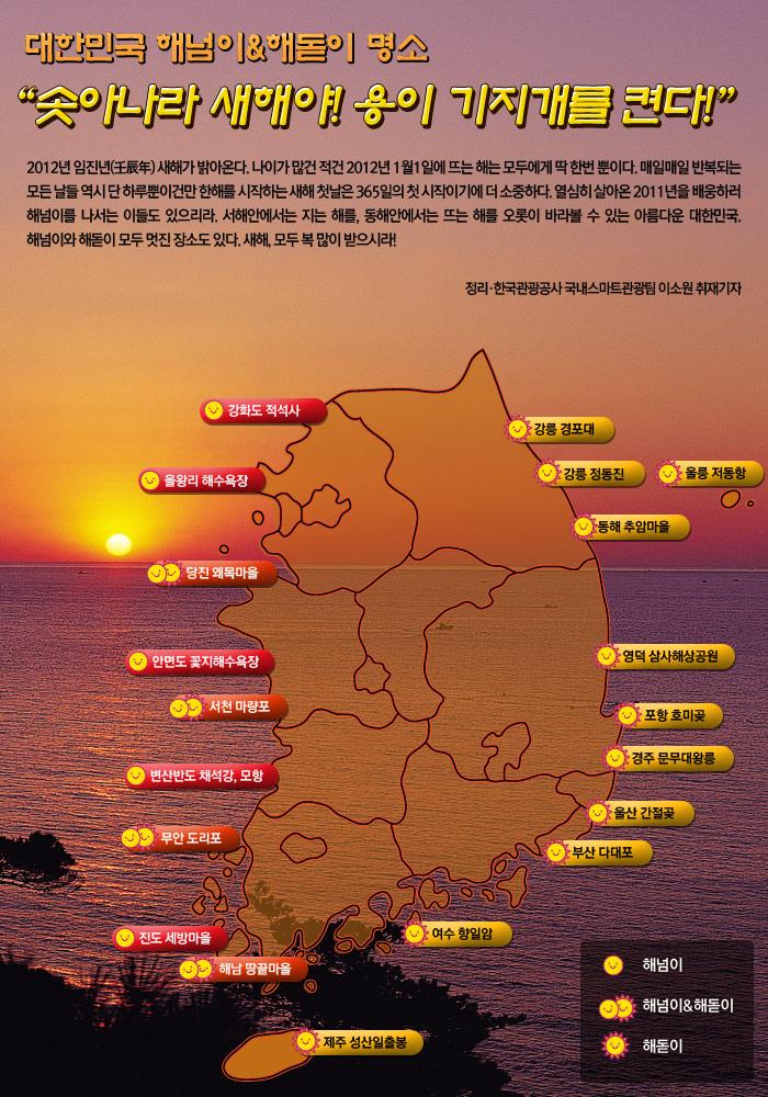 대한민국 해넘이&해돋이 명소. &quo