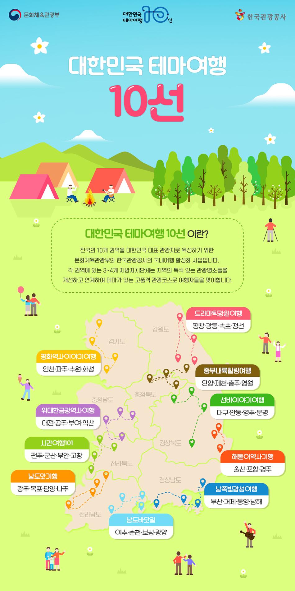 대한민국 테마여행 10선 (문화체육관광부, 한국관광공사)