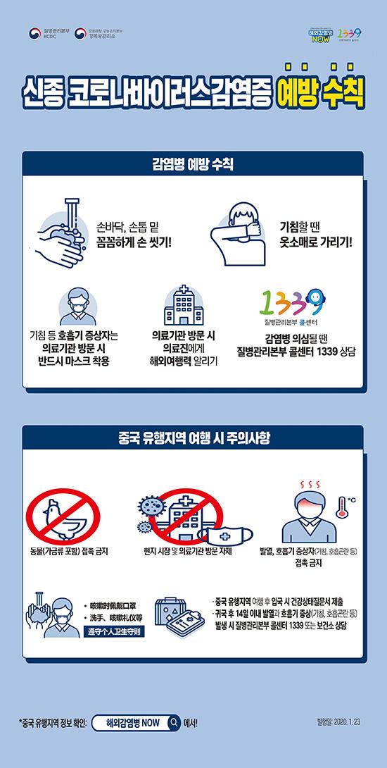 신종코로나바이러스감염증 예방수칙