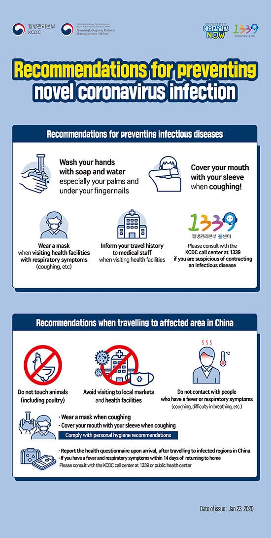 Recommendations for preventing novel coronavirus infection