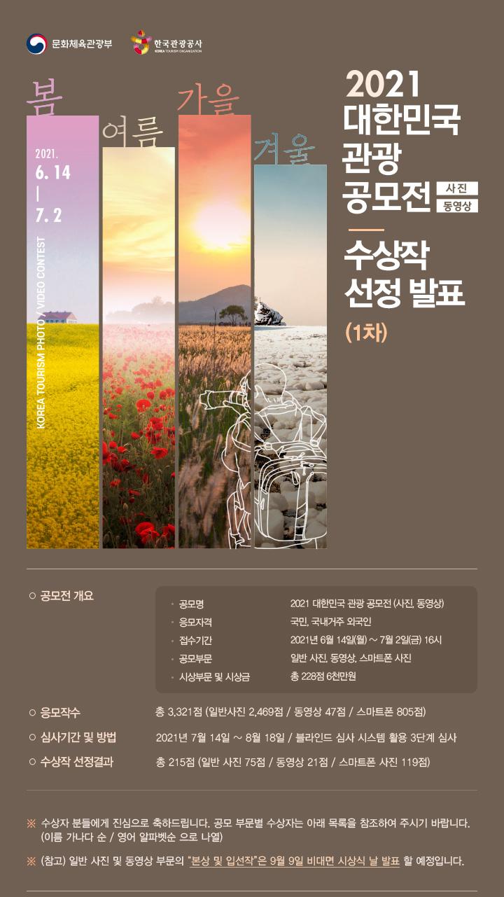 2021 대한민국 관광공모전(사진, 동영상) 수상작 선정 발표 (1차)- 문화체육관광부, 한국관광공사