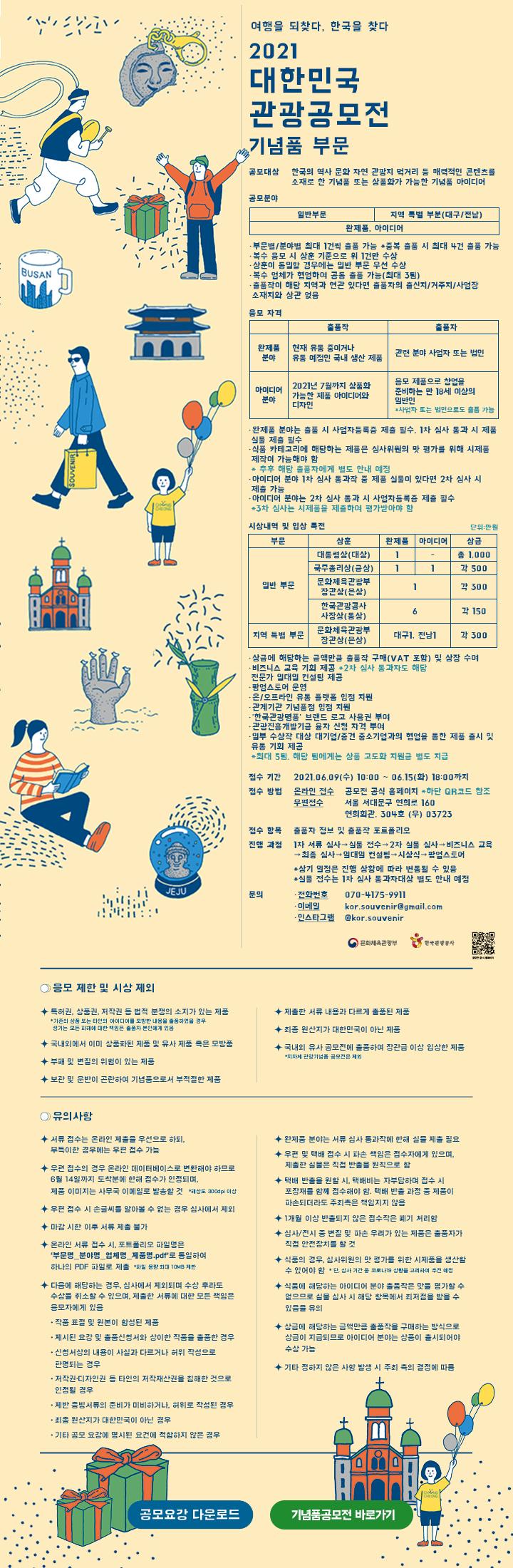 여행을 되찾다, 한국을 찾다 2021 대한민국 관광공모전 기념품 부문