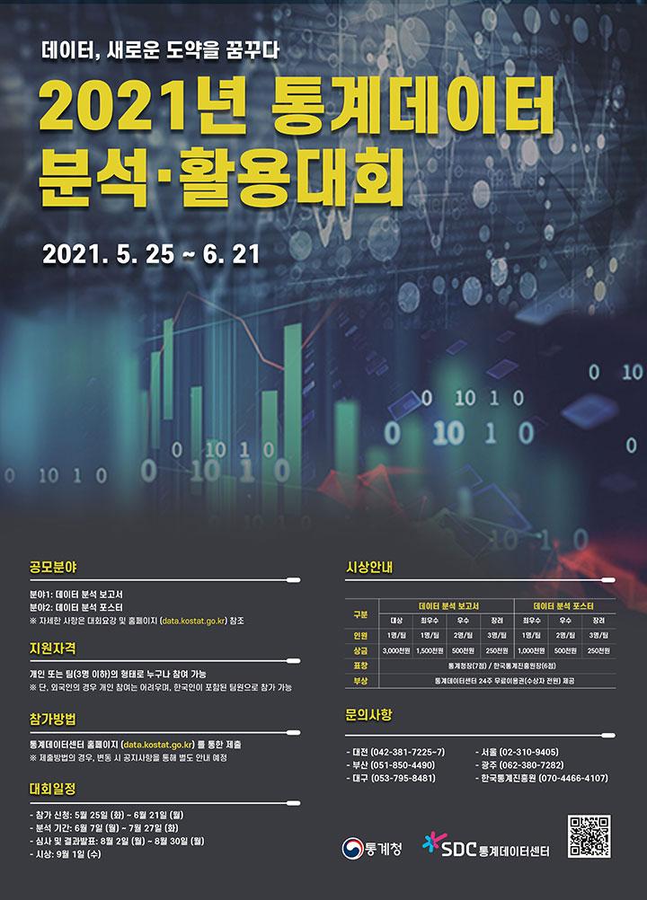 2021년 통계데이터 분석·활용대회