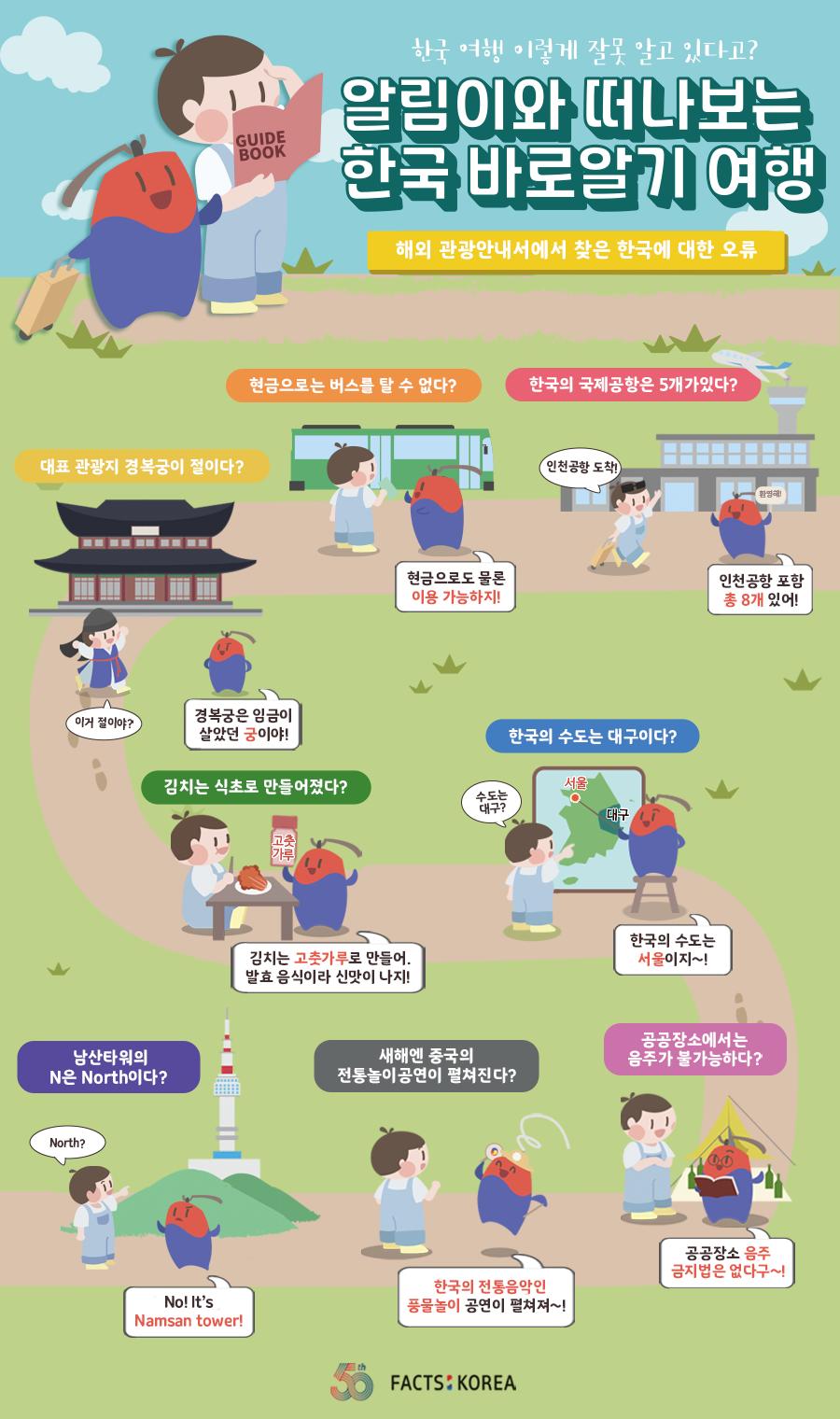 한국 여행 이렇게 잘못 알고 있다고? 알림이와 떠나보는 한국 바로알기 여행 - 해외 관광안내서에서 찾은 한국에 대한 오류