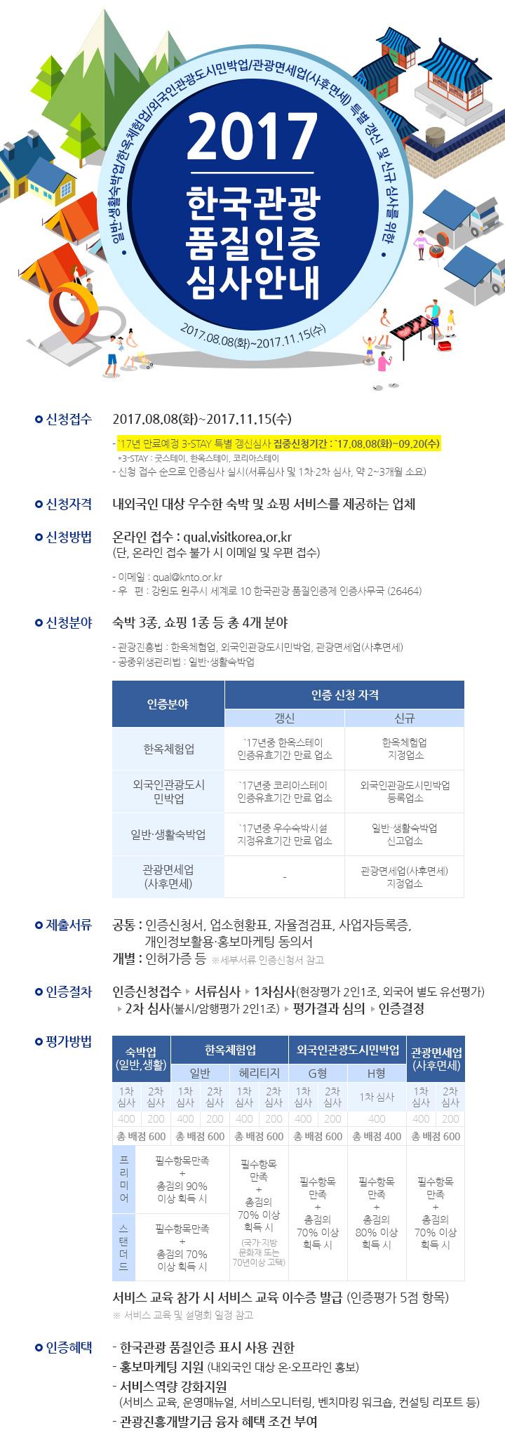 2017 한국관광품질인증 심사 안내