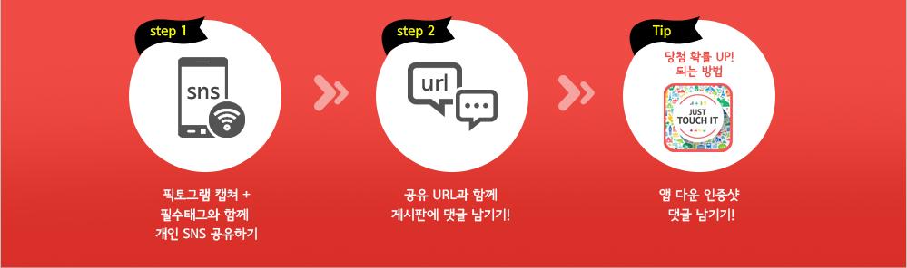 STEP1- 픽토그램 캡쳐+ 필수태그와 함께 개인 SNS 공유하기! , STEP 2- 공유 URL과 함께 게시판에 댓글 남기기! ,          응모 Tip- 당첨 확률 UP! 되는 방법- 앱 다운 인증샷 댓글 남기기!