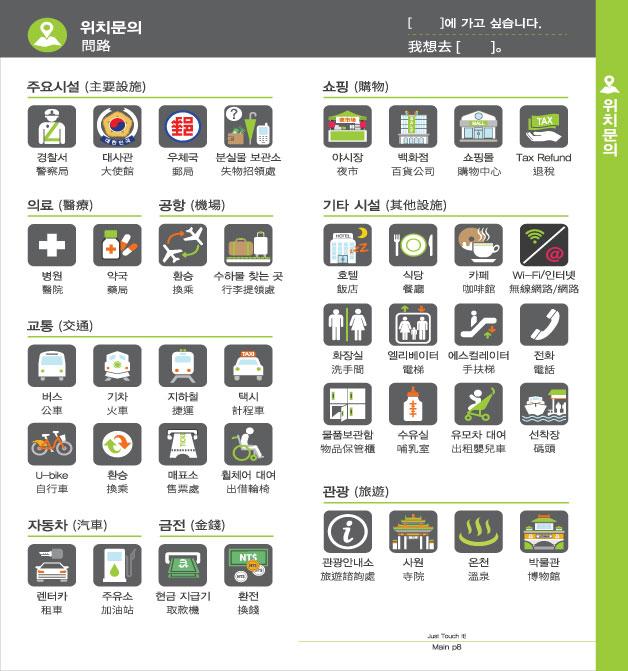 4. 위치문의, 자세한 내용은 하단링크의  TOUCH IT PAPER 중국어 PDF 파일을 참조하시기 바랍니다.