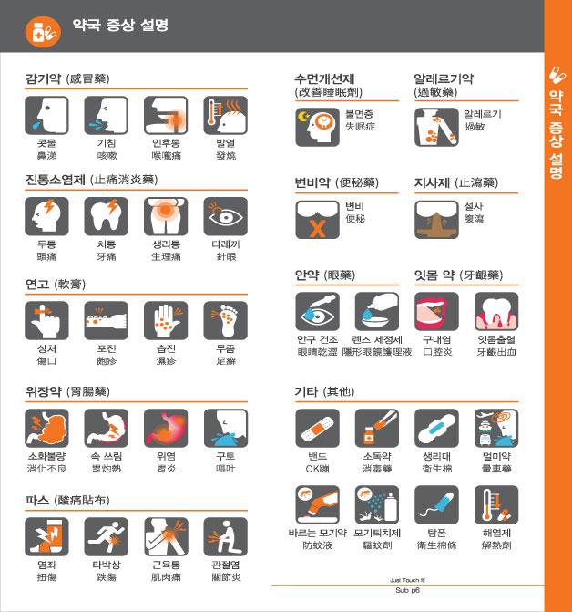 9. 약국 증상 설명, 자세한 내용은 하단링크의  TOUCH IT PAPER 중국어 PDF 파일을 참조하시기 바랍니다.