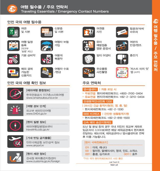 2. 여행 필수품 / 주요 연락처, 자세한 내용은 하단링크의  TOUCH IT PAPER 영어 PDF 파일을 참조하시기 바랍니다.
