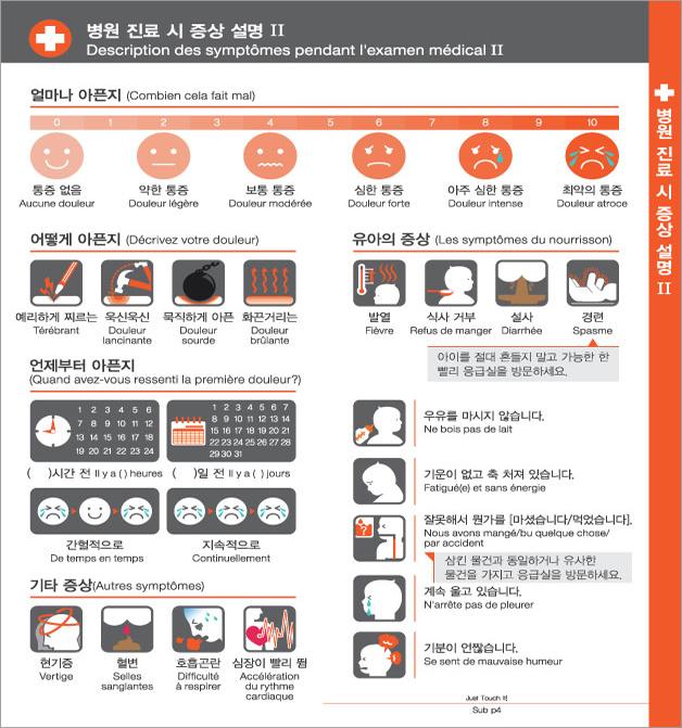 8. 병원 진료 시 증상 설명 Ⅱ, 자세한 내용은 하단링크의  TOUCH IT PAPER 프랑스어 PDF 파일을 참조하시기 바랍니다.