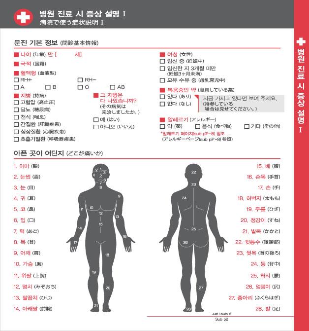 7. 병원 진료 시 증상 설명 Ⅰ, 자세한 내용은 하단링크의  TOUCH IT PAPER 일본어 PDF 파일을 참조하시기 바랍니다.
