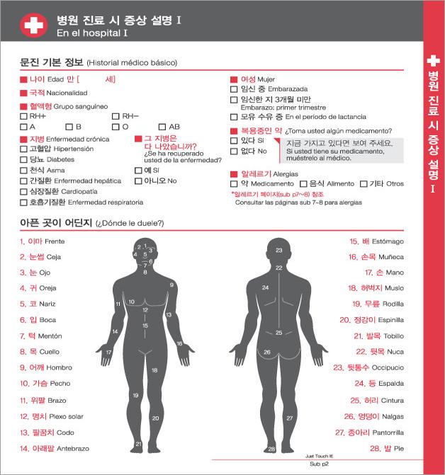 7. 병원 진료 시 증상 설명 Ⅰ, 자세한 내용은 하단링크의  TOUCH IT PAPER 스페인어 PDF 파일을 참조하시기 바랍니다.